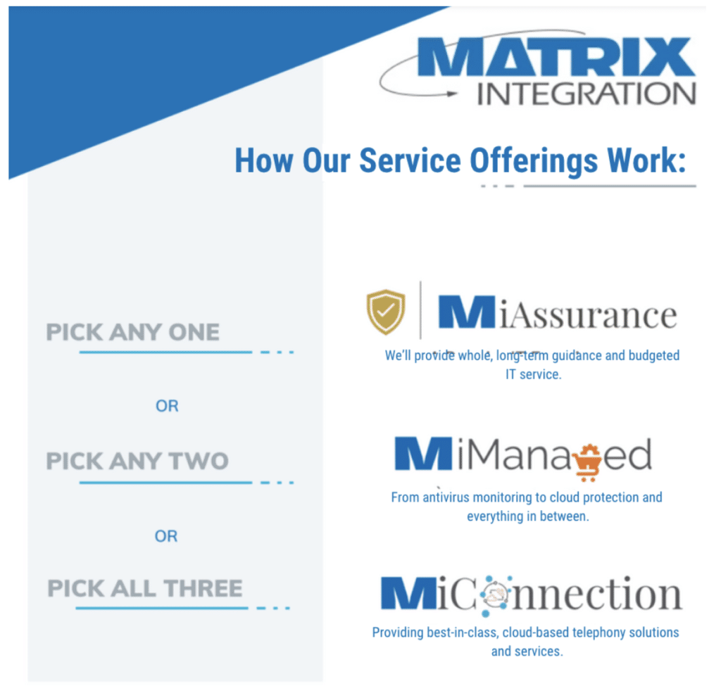How Our Service offerings work